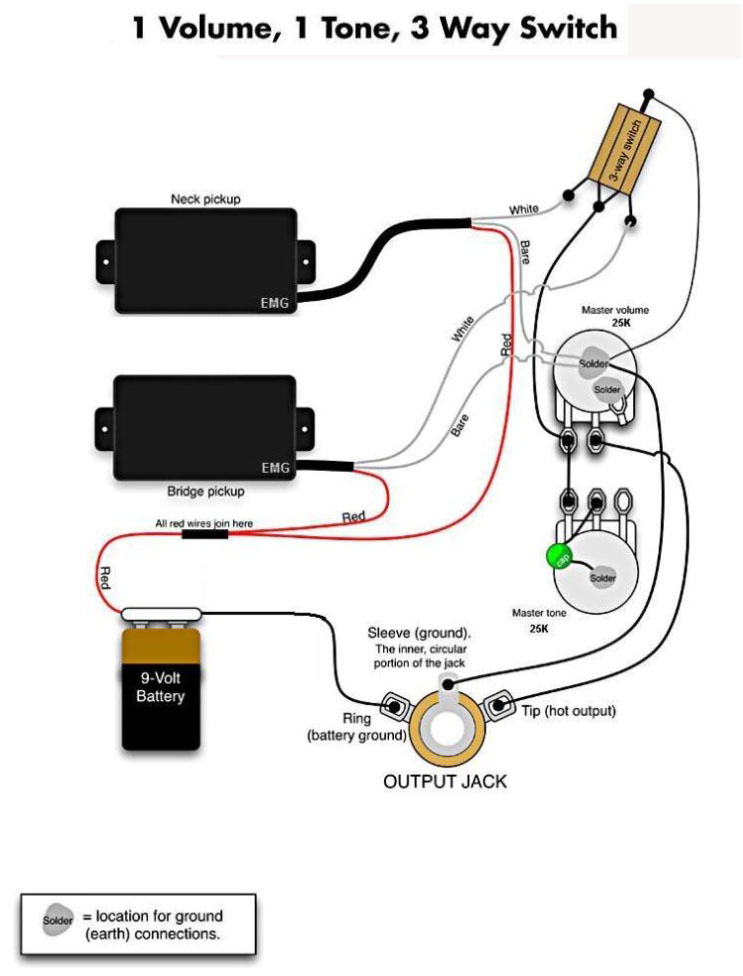 2Actives1Vol1Tone3Way emg pickups wiring diagram diagram wiring diagrams for diy car emg kirk hammett wiring diagram at gsmx.co