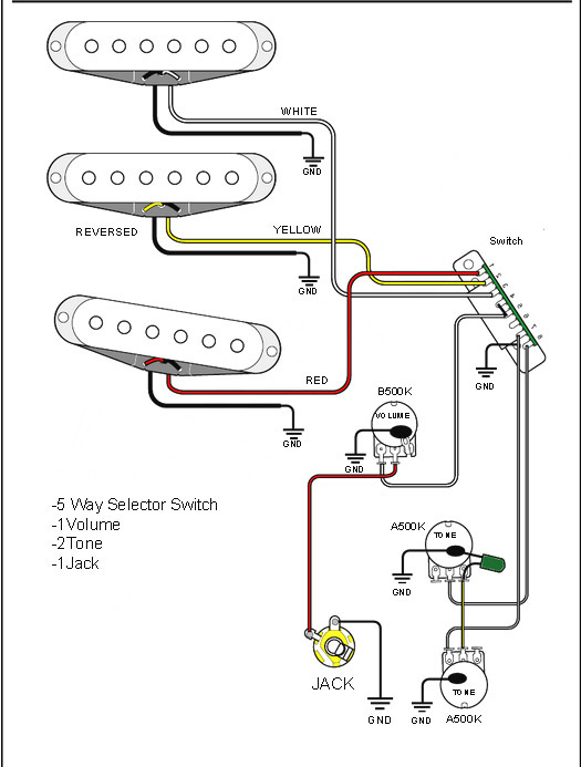 Squier Affinity Strat Wiring Diagram from www.rondomusic.com